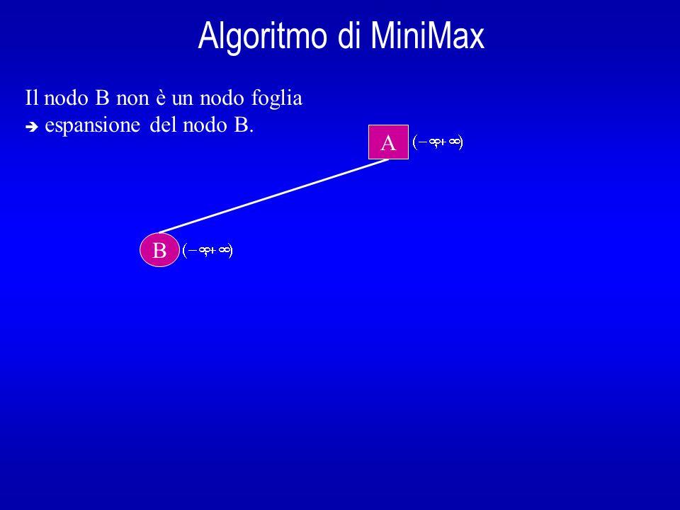 Algoritmo di MiniMax Il nodo B non è un nodo foglia A B (-¥,+¥)