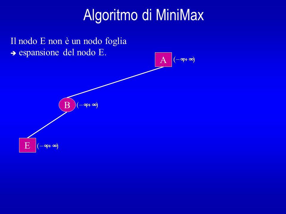 Algoritmo di MiniMax Il nodo E non è un nodo foglia A B E (-¥,+¥)
