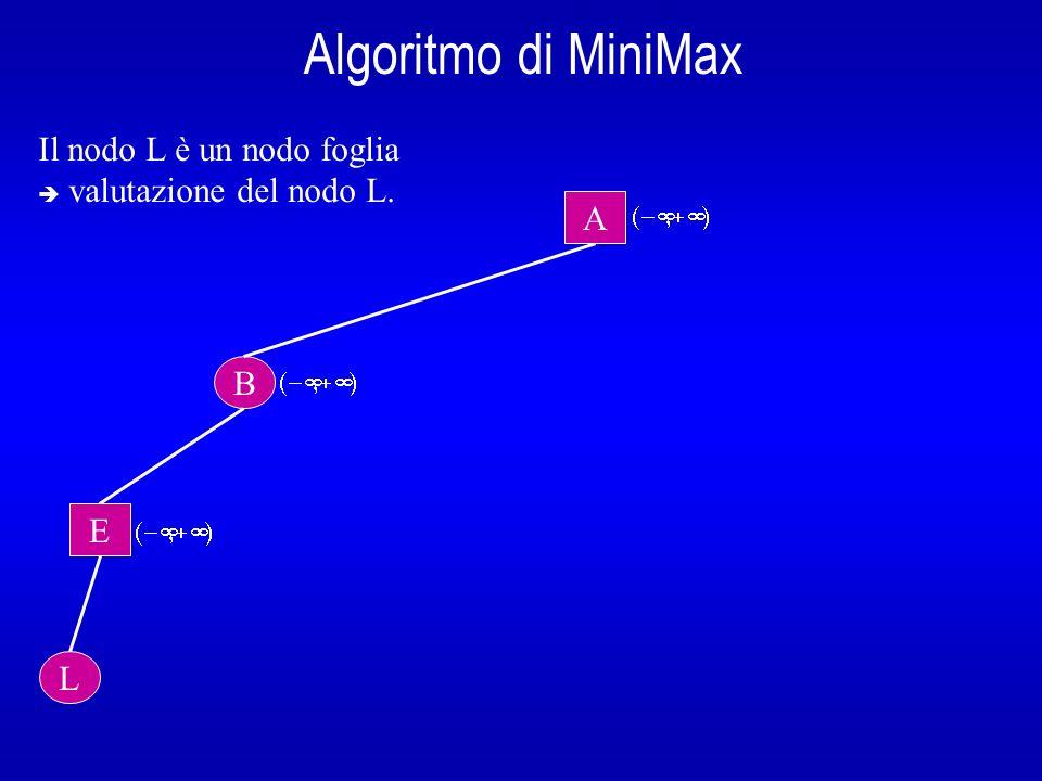 Algoritmo di MiniMax Il nodo L è un nodo foglia A B E L (-¥,+¥)