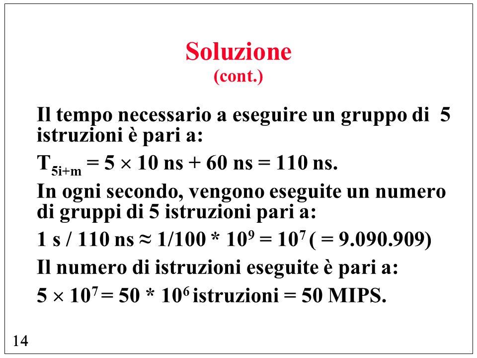 Soluzione (cont.)Il tempo necessario a eseguire un gruppo di 5 istruzioni è pari a: T5i+m = 5  10 ns + 60 ns = 110 ns.