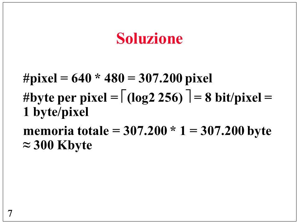 Soluzione #pixel = 640 * 480 = 307.200 pixel