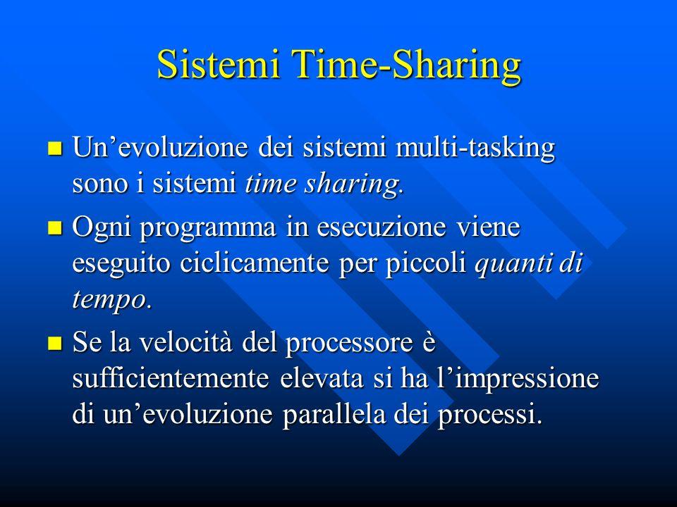Sistemi Time-Sharing Un'evoluzione dei sistemi multi-tasking sono i sistemi time sharing.