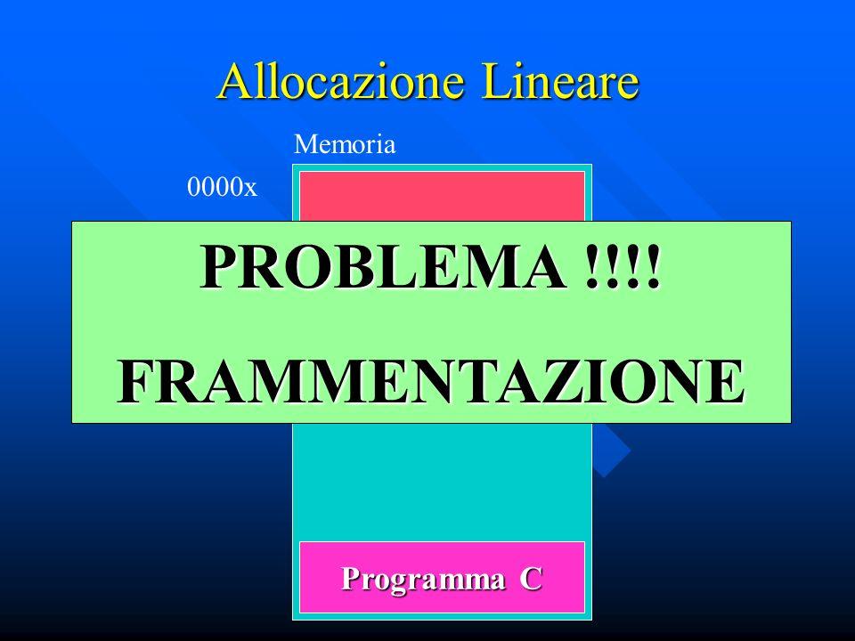 PROBLEMA !!!! FRAMMENTAZIONE