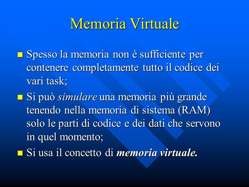 Memoria Virtuale Spesso la memoria non è sufficiente per contenere completamente tutto il codice dei vari task;
