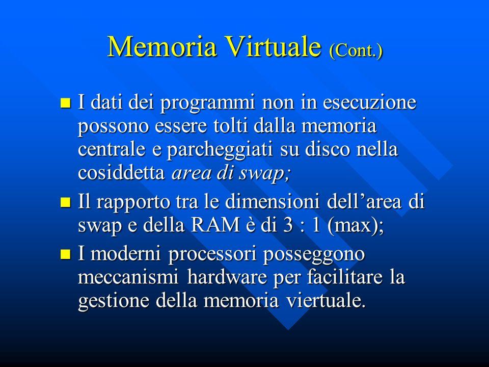 Memoria Virtuale (Cont.)
