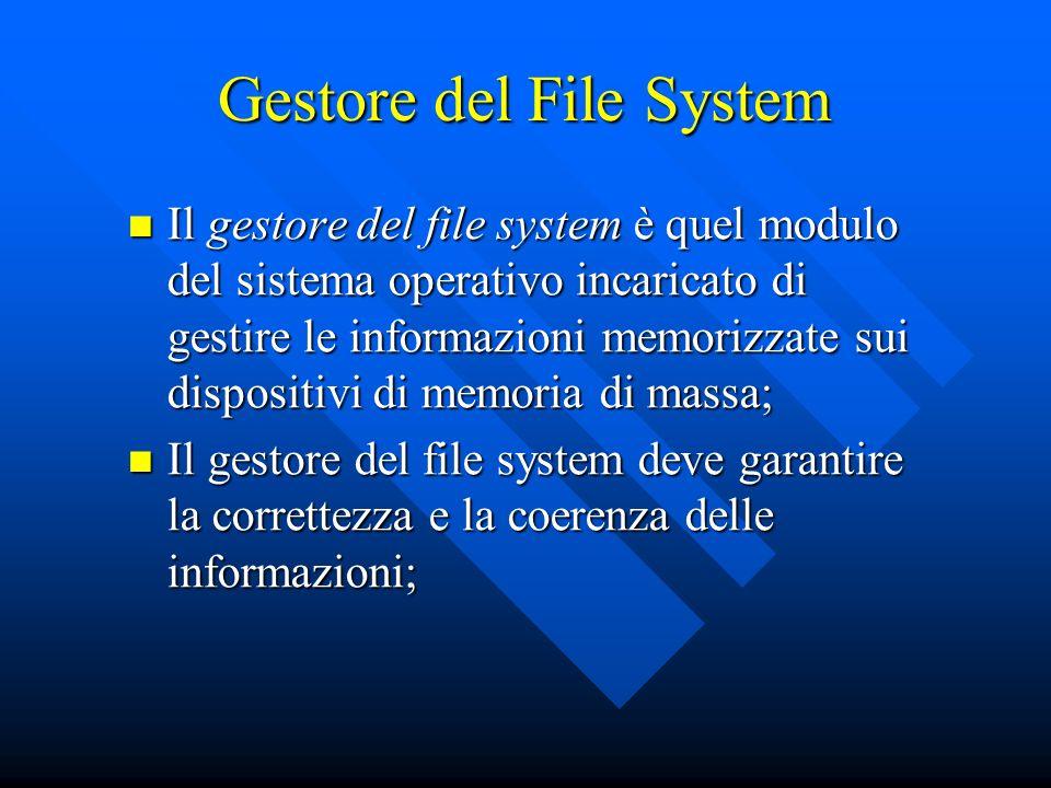 Gestore del File System