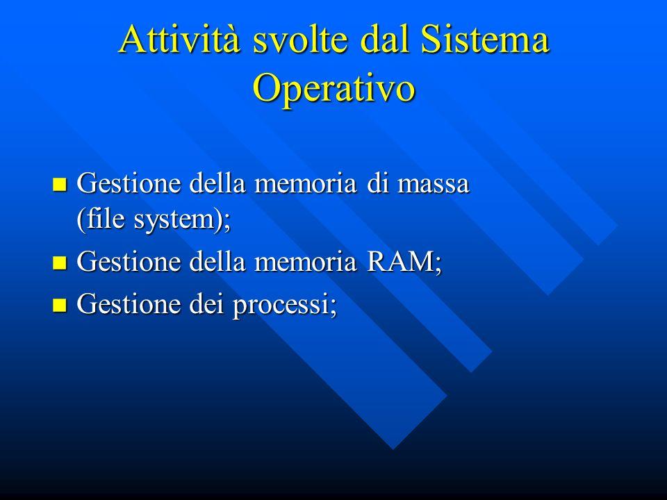Attività svolte dal Sistema Operativo