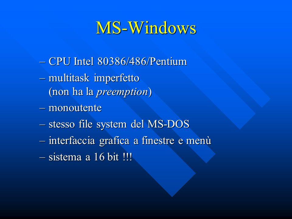 MS-Windows CPU Intel 80386/486/Pentium