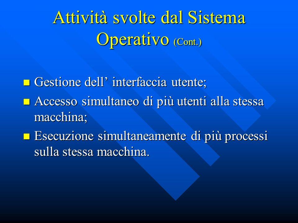 Attività svolte dal Sistema Operativo (Cont.)