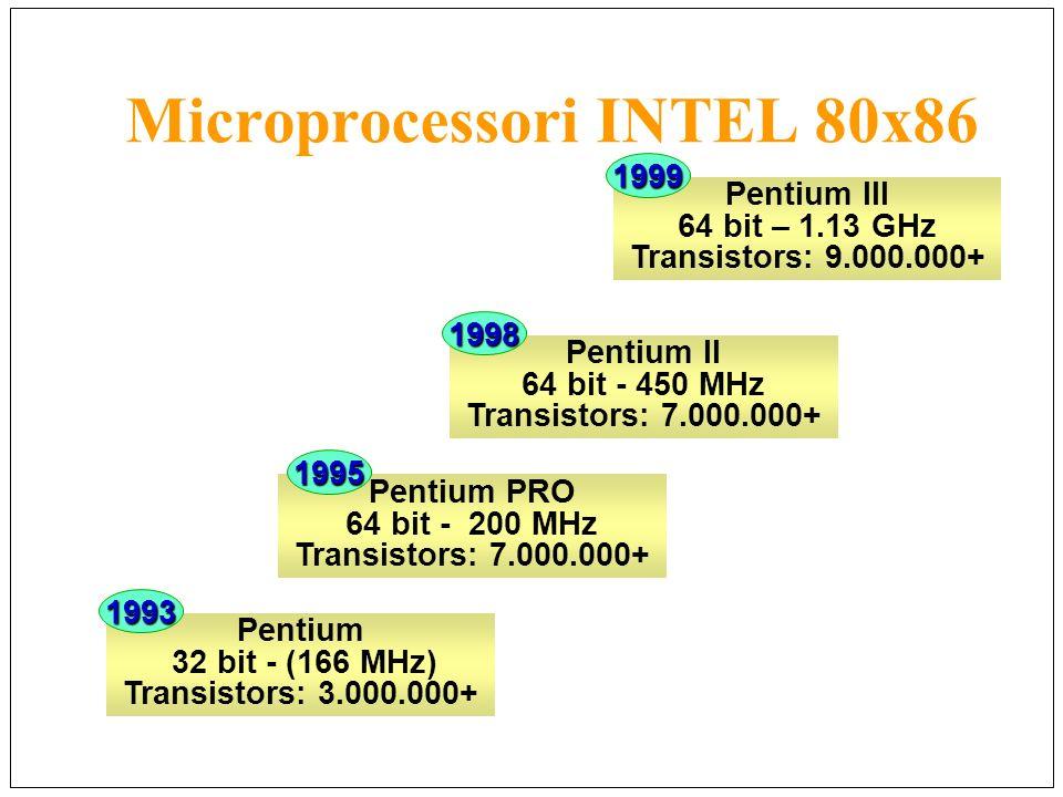Microprocessori INTEL 80x86