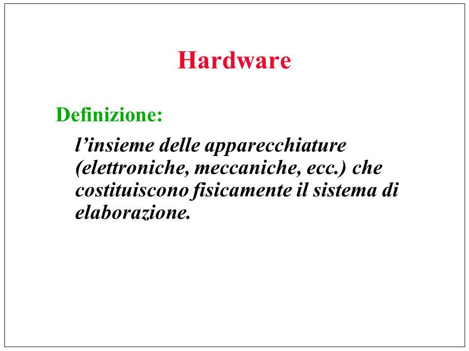 Hardware Definizione: