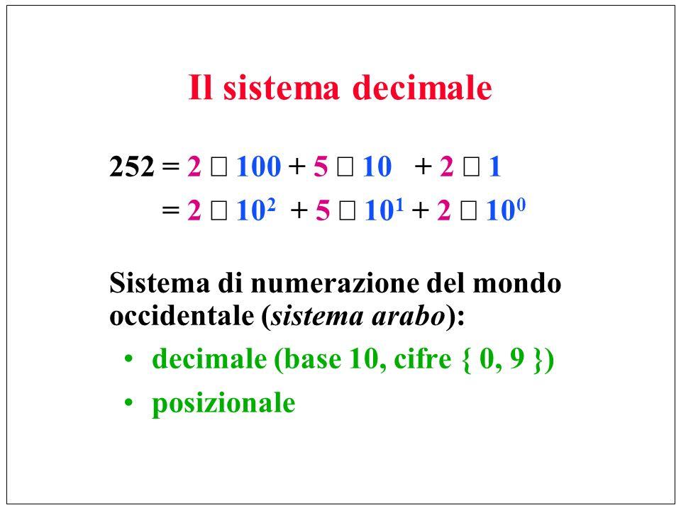 Il sistema decimale 252 = 2 × 100 + 5 × 10 + 2 × 1