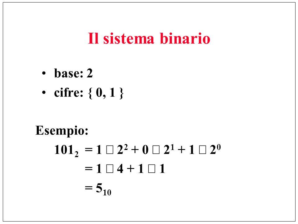 Il sistema binario base: 2 cifre: { 0, 1 } Esempio: