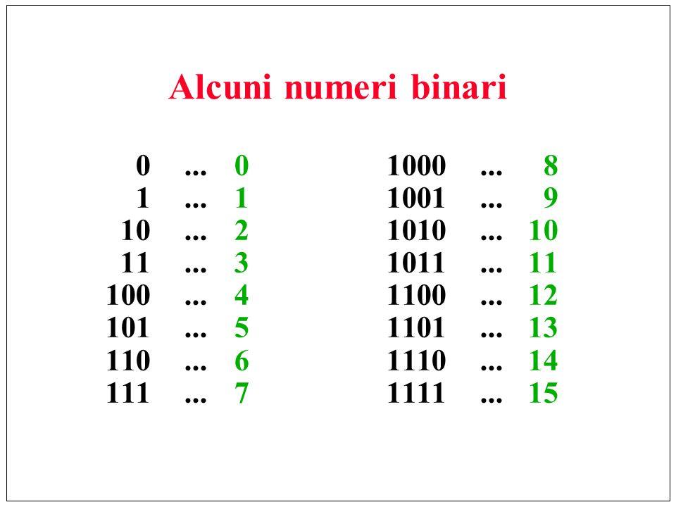 Alcuni numeri binari