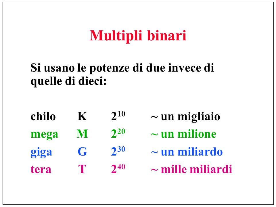 Multipli binari Si usano le potenze di due invece di quelle di dieci: