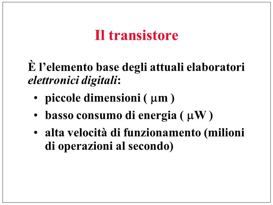 Il transistore È l'elemento base degli attuali elaboratori elettronici digitali: piccole dimensioni ( mm )