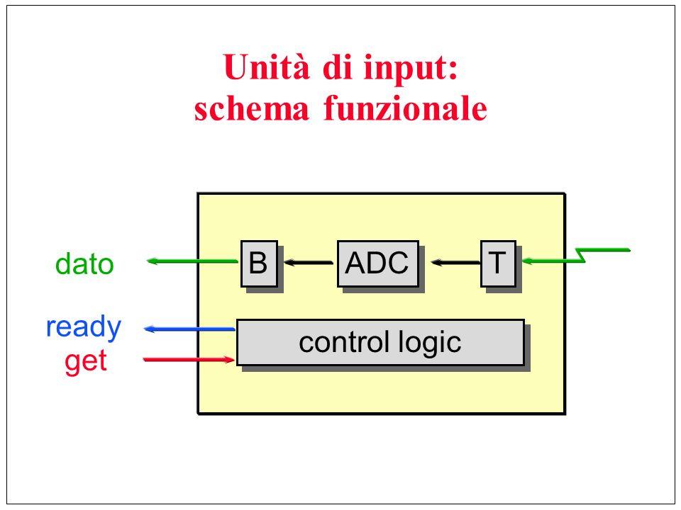 Unità di input: schema funzionale