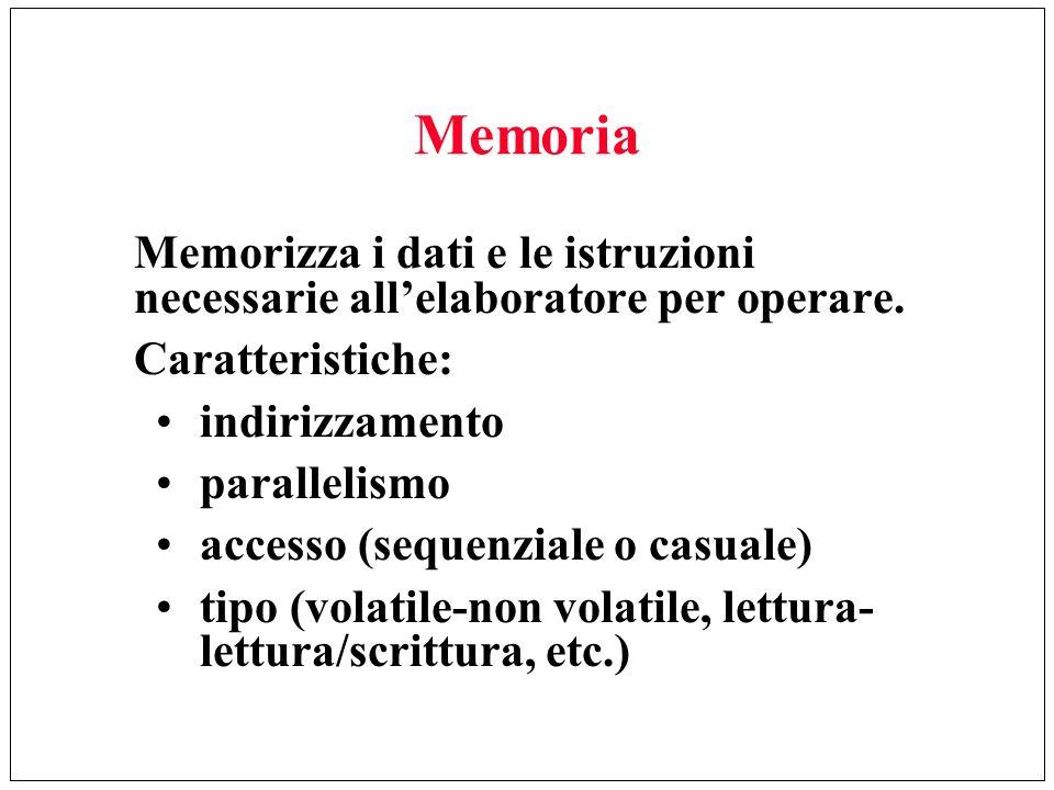 Memoria Memorizza i dati e le istruzioni necessarie all'elaboratore per operare. Caratteristiche: indirizzamento.