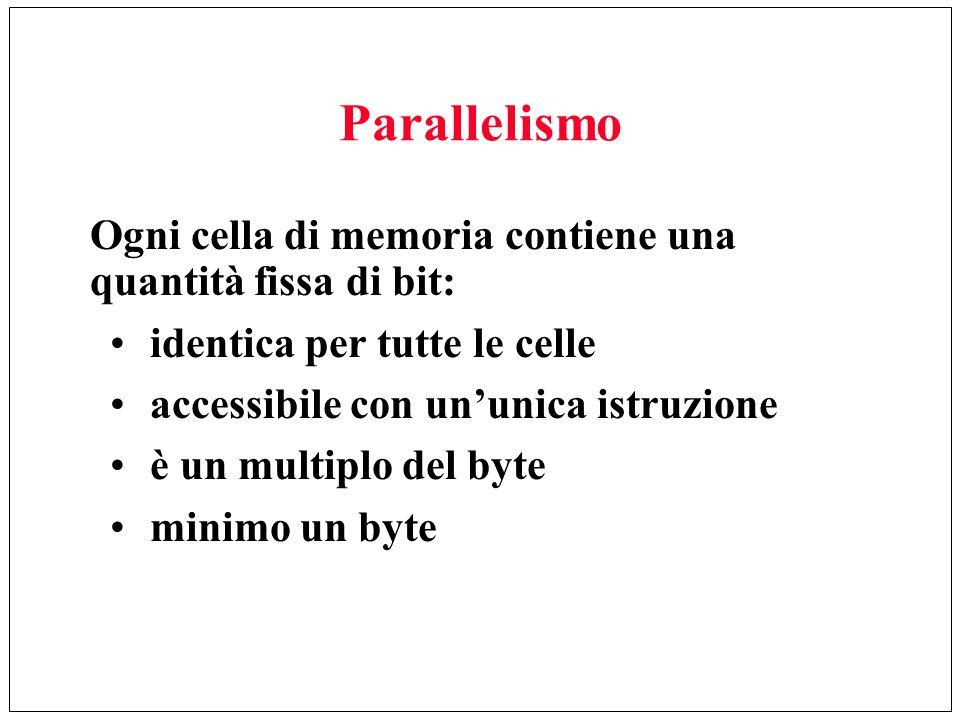 Parallelismo Ogni cella di memoria contiene una quantità fissa di bit: