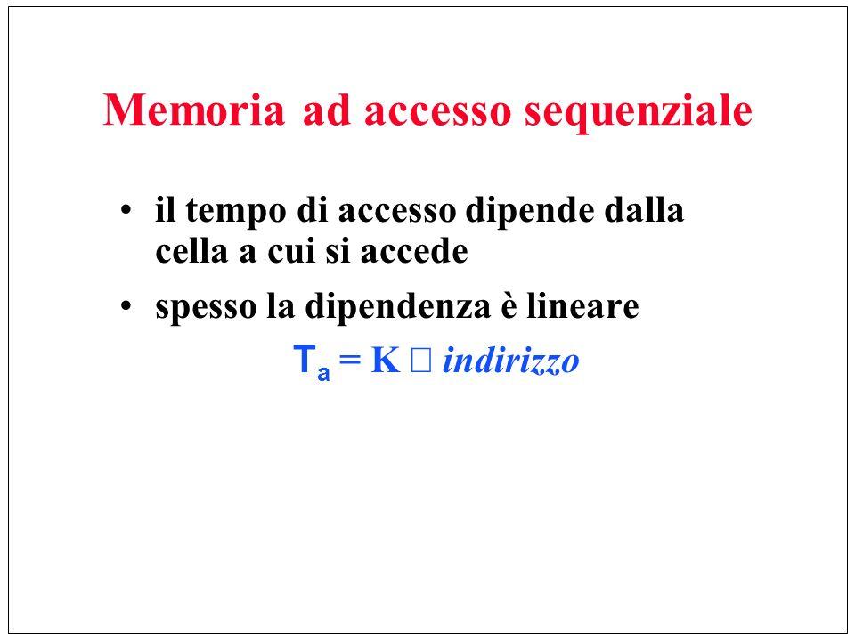 Memoria ad accesso sequenziale