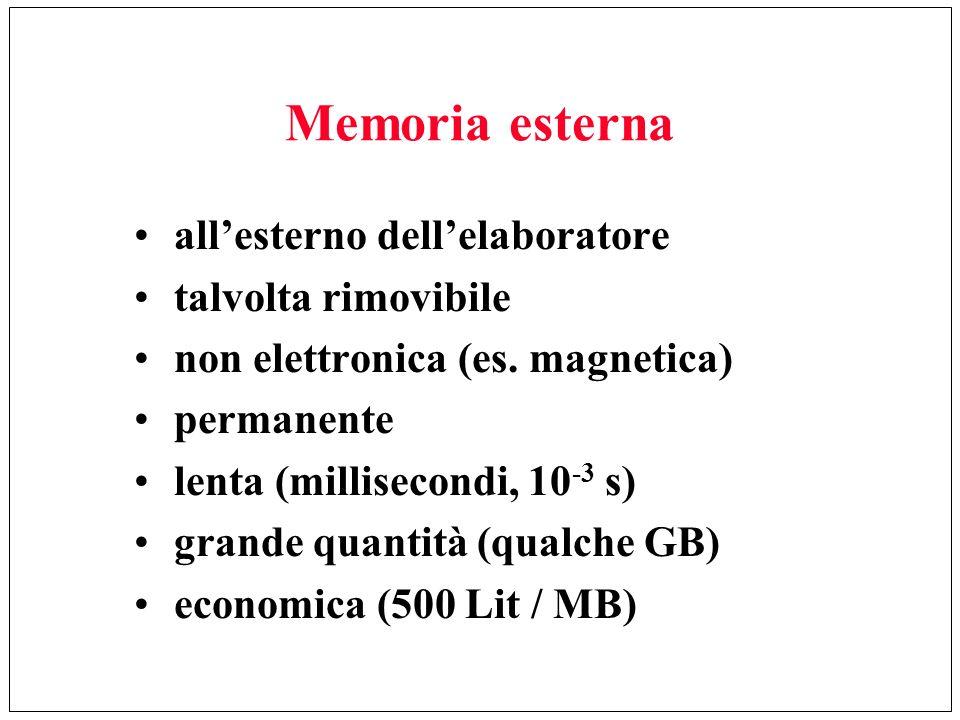 Memoria esterna all'esterno dell'elaboratore talvolta rimovibile