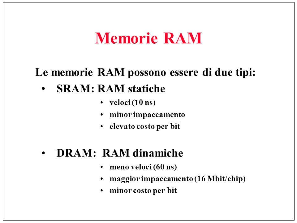 Memorie RAM Le memorie RAM possono essere di due tipi: