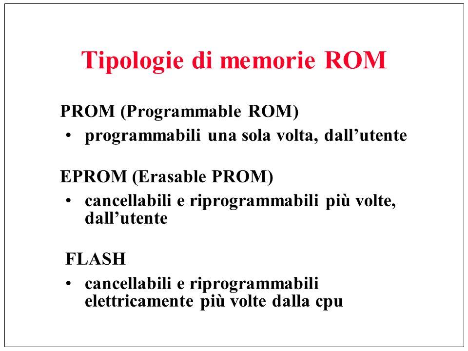 Tipologie di memorie ROM