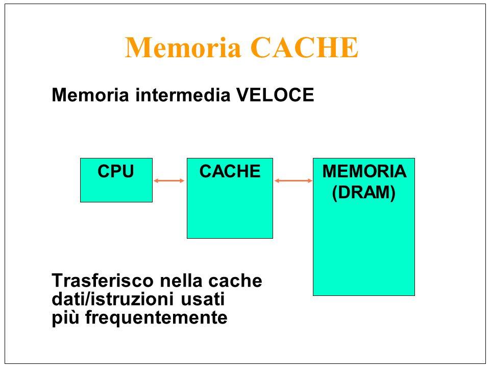Memoria CACHE Memoria intermedia VELOCE