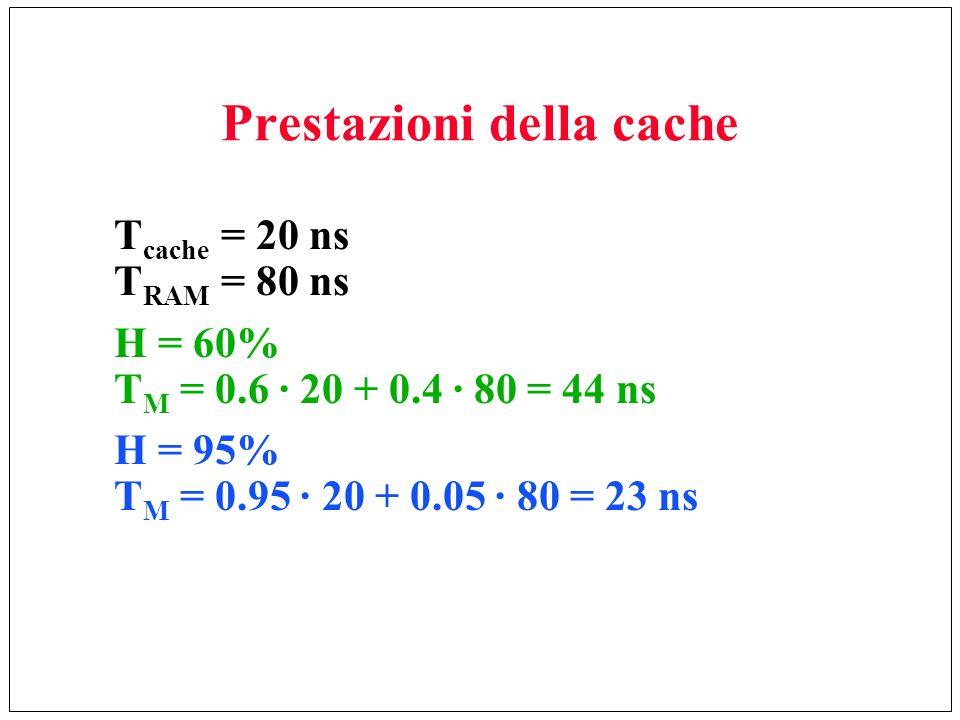 Prestazioni della cache