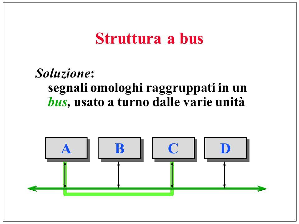 Struttura a bus Soluzione: segnali omologhi raggruppati in un bus, usato a turno dalle varie unità.