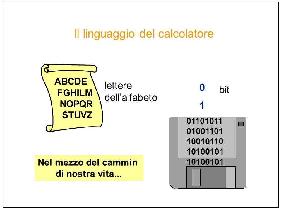 Il linguaggio del calcolatore