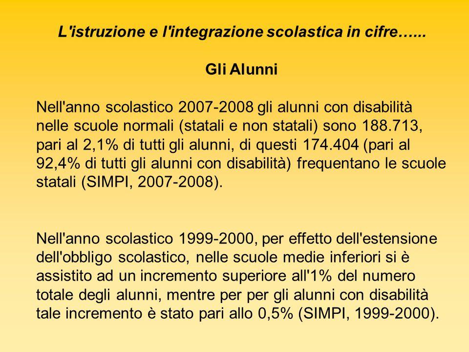 L istruzione e l integrazione scolastica in cifre…...