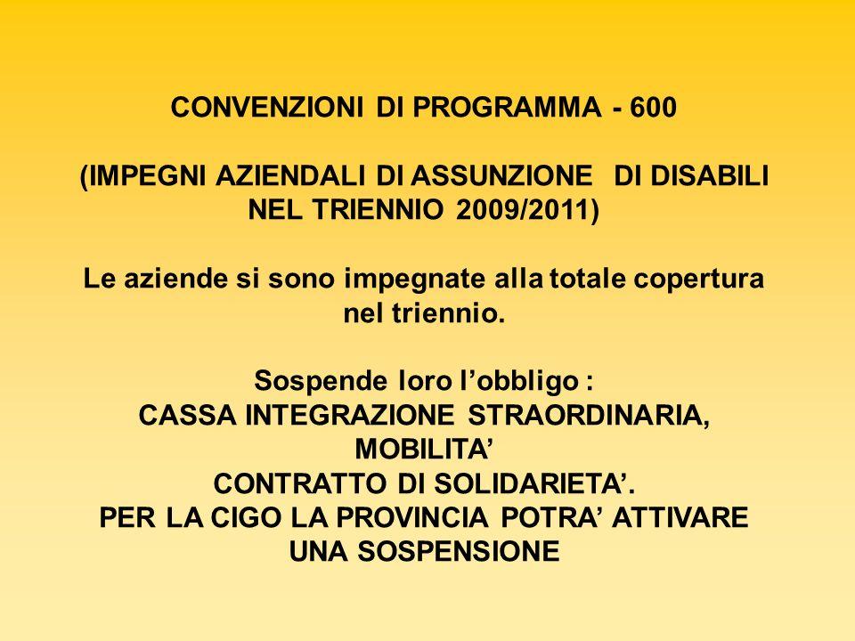 CONVENZIONI DI PROGRAMMA - 600