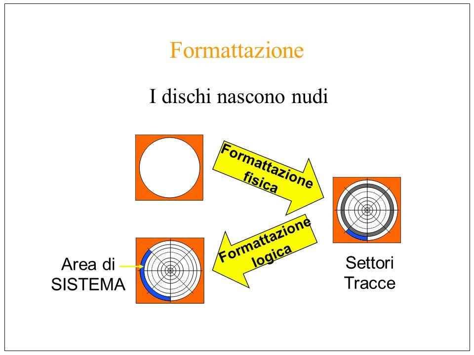Formattazione I dischi nascono nudi Area di Settori SISTEMA Tracce