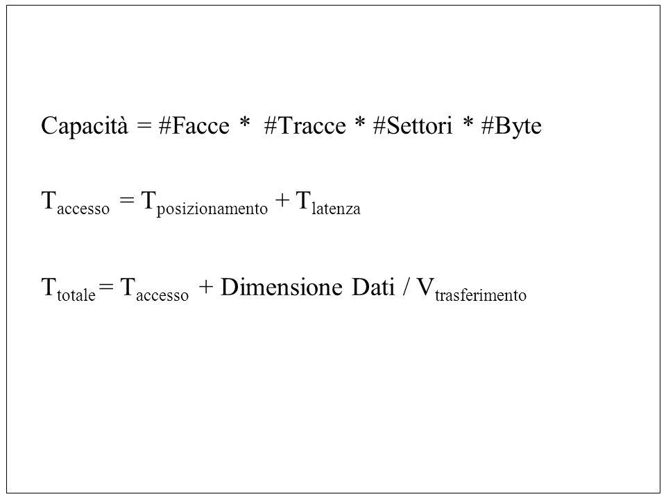 Capacità = #Facce * #Tracce * #Settori * #Byte