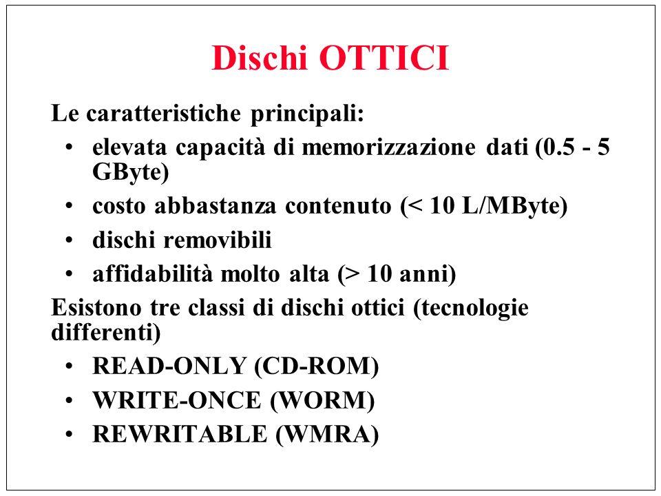 Dischi OTTICI Le caratteristiche principali: