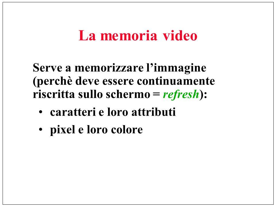 La memoria video Serve a memorizzare l'immagine (perchè deve essere continuamente riscritta sullo schermo = refresh):