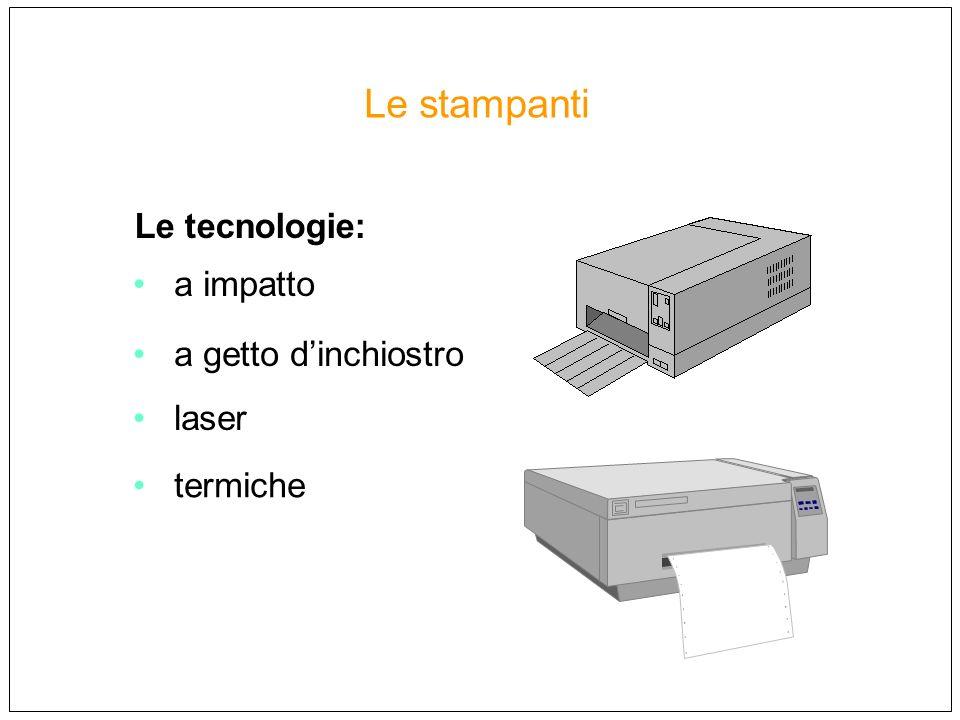 Le stampanti Le tecnologie: a impatto a getto d'inchiostro laser