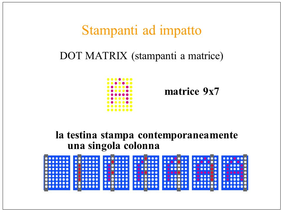 DOT MATRIX (stampanti a matrice)