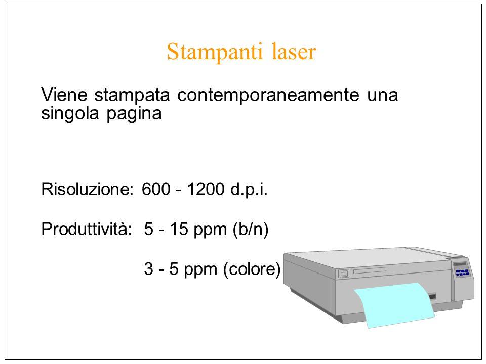 Stampanti laser Viene stampata contemporaneamente una singola pagina