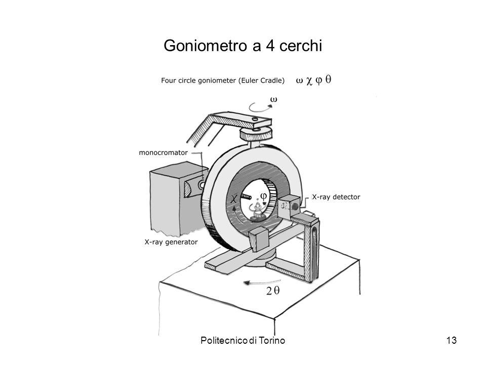 Goniometro a 4 cerchi Politecnico di Torino