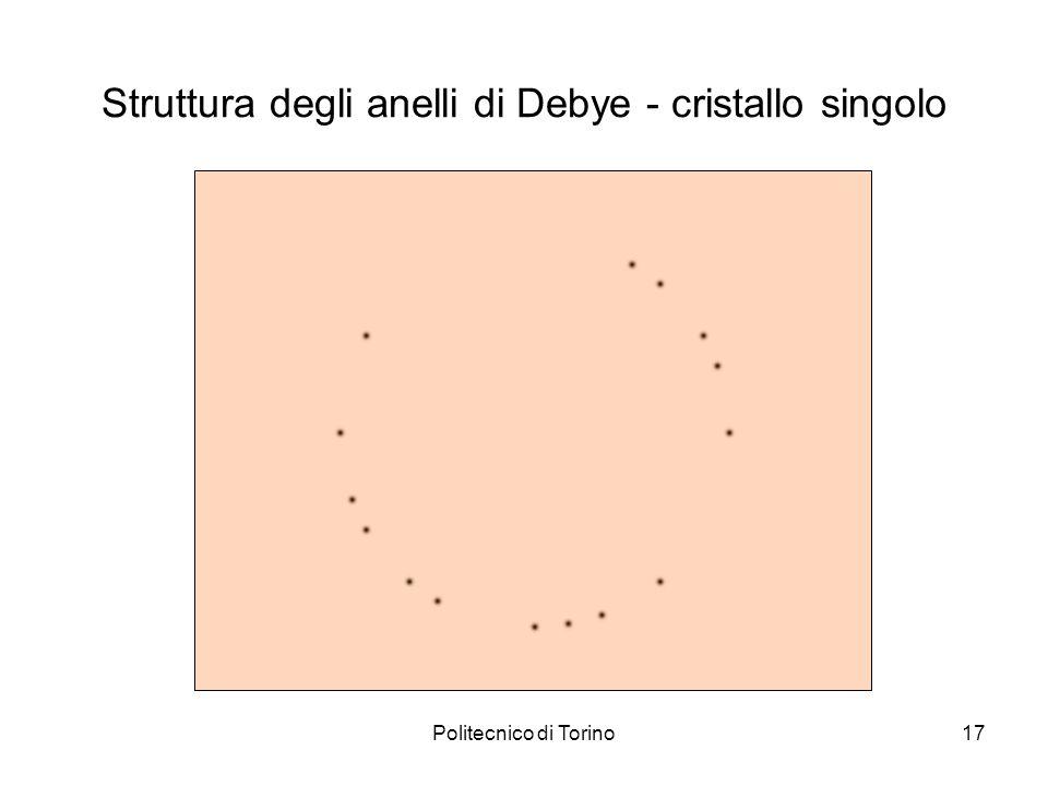 Struttura degli anelli di Debye - cristallo singolo