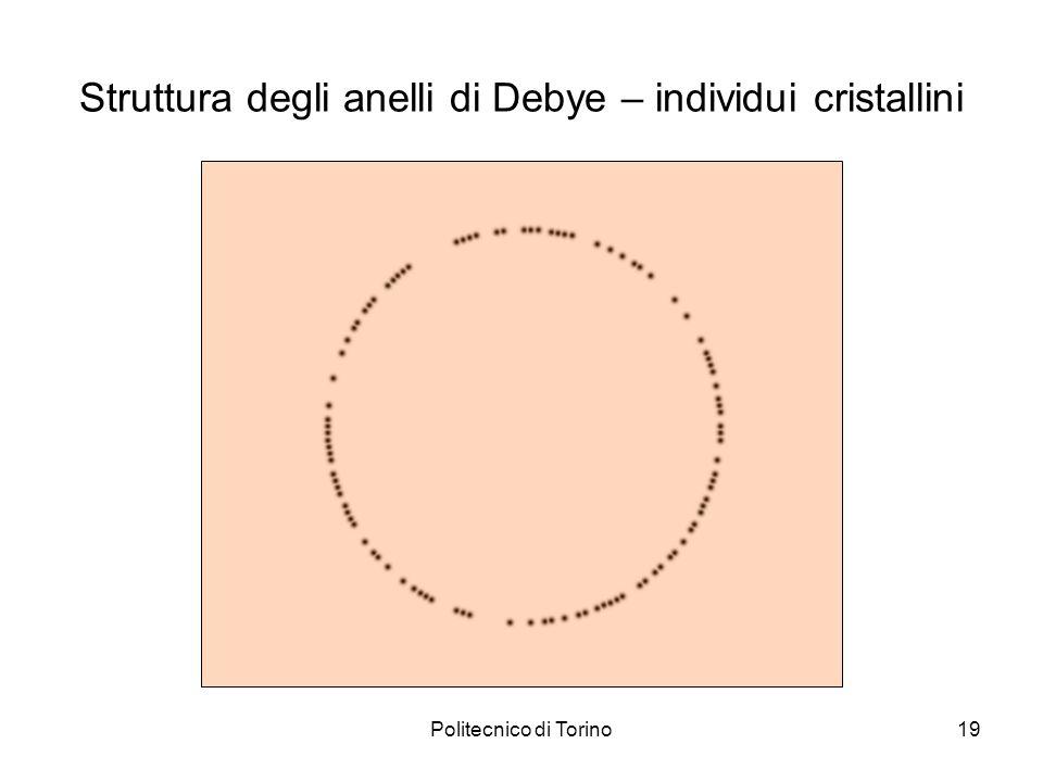 Struttura degli anelli di Debye – individui cristallini