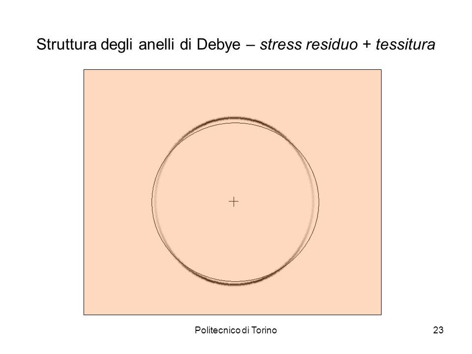Struttura degli anelli di Debye – stress residuo + tessitura