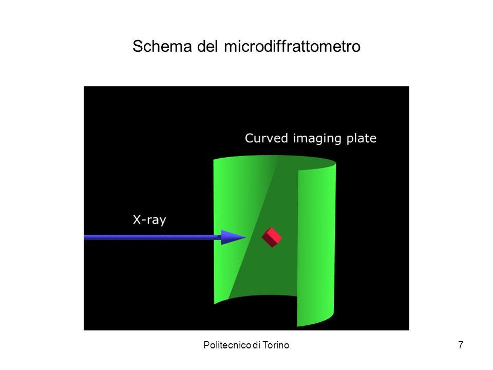 Schema del microdiffrattometro