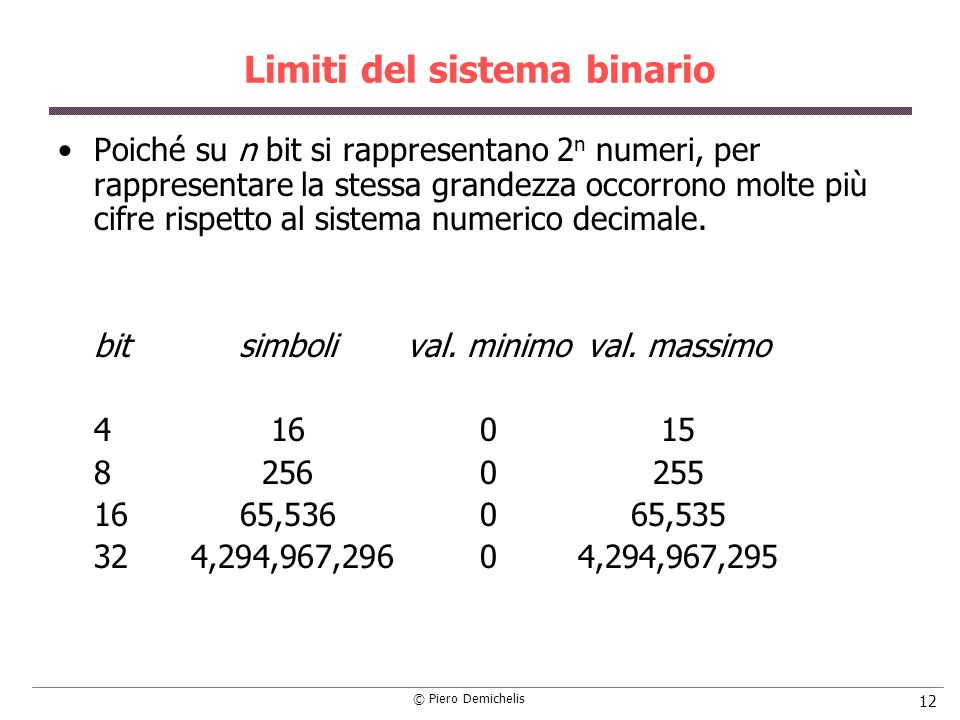 Limiti del sistema binario