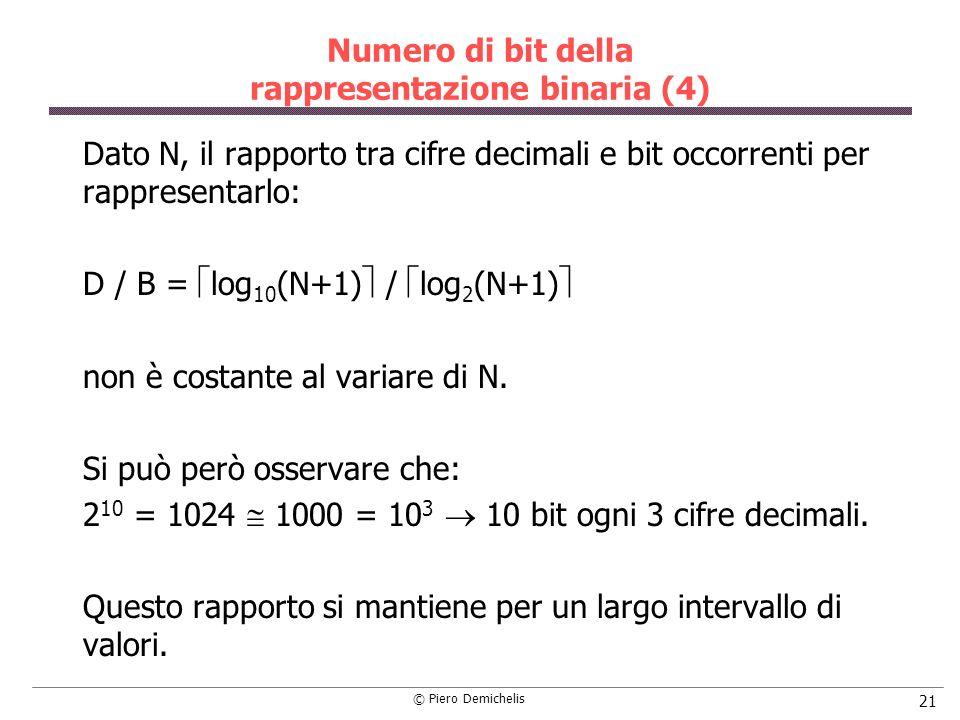 Numero di bit della rappresentazione binaria (4)