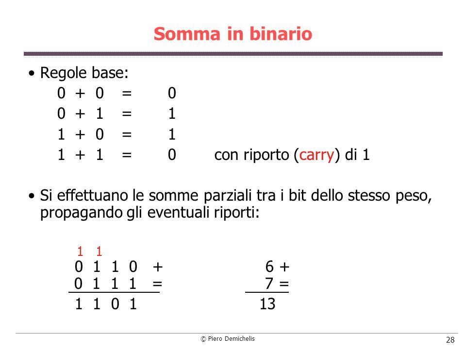 Somma in binario Regole base: 0 + 0 = 0 0 + 1 = 1 1 + 0 = 1