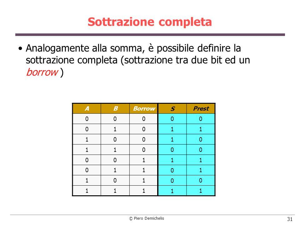 Sottrazione completa Analogamente alla somma, è possibile definire la sottrazione completa (sottrazione tra due bit ed un borrow )