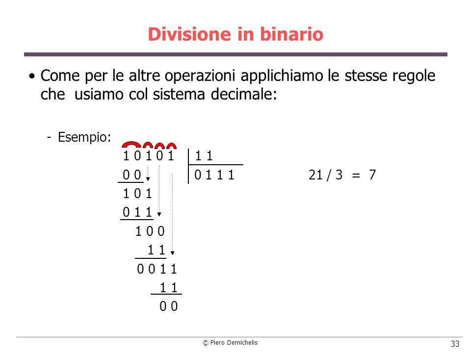 Divisione in binario Come per le altre operazioni applichiamo le stesse regole che usiamo col sistema decimale: